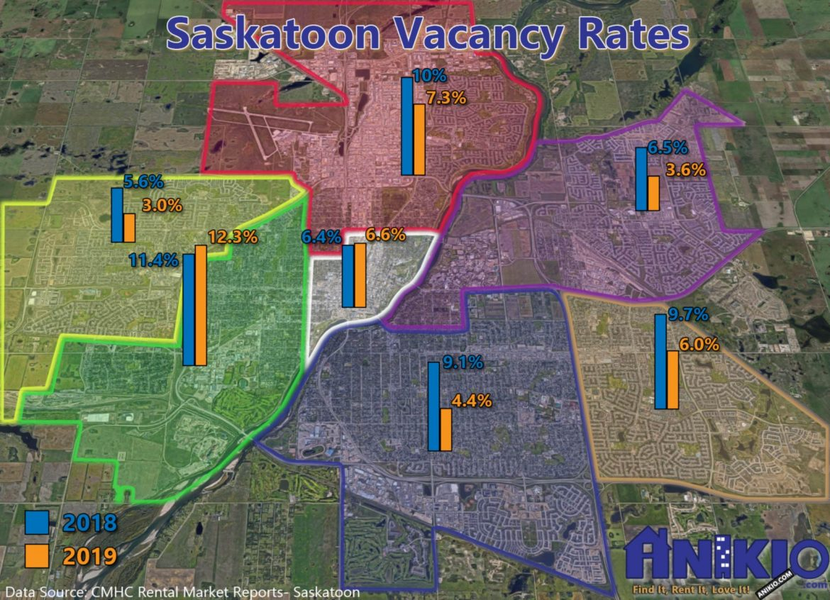 Saskatoon Vacancy Rate Map By Area - 2018 and 2019